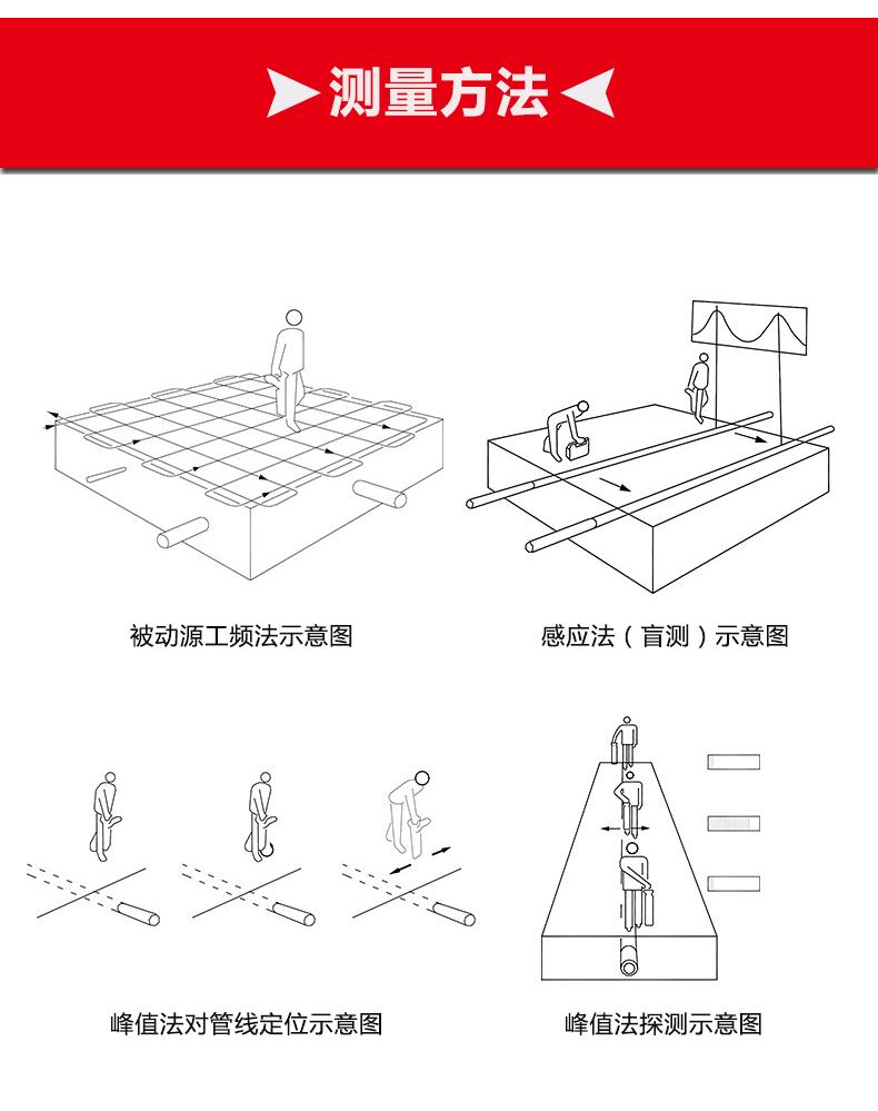 地下管线探测仪产品细节