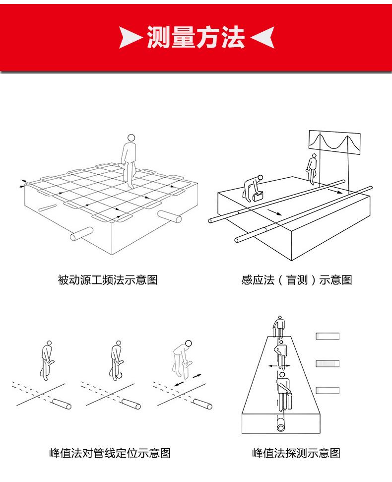 产品内页234_04.png